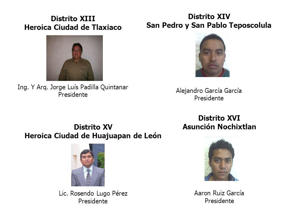 Distrito XIV San Pedro y San Pablo Teposcolula Alejandro García García Presidente Distrito XV Heroica Ciudad de Huajuapan de León Lic. Rosendo Lugo Pé