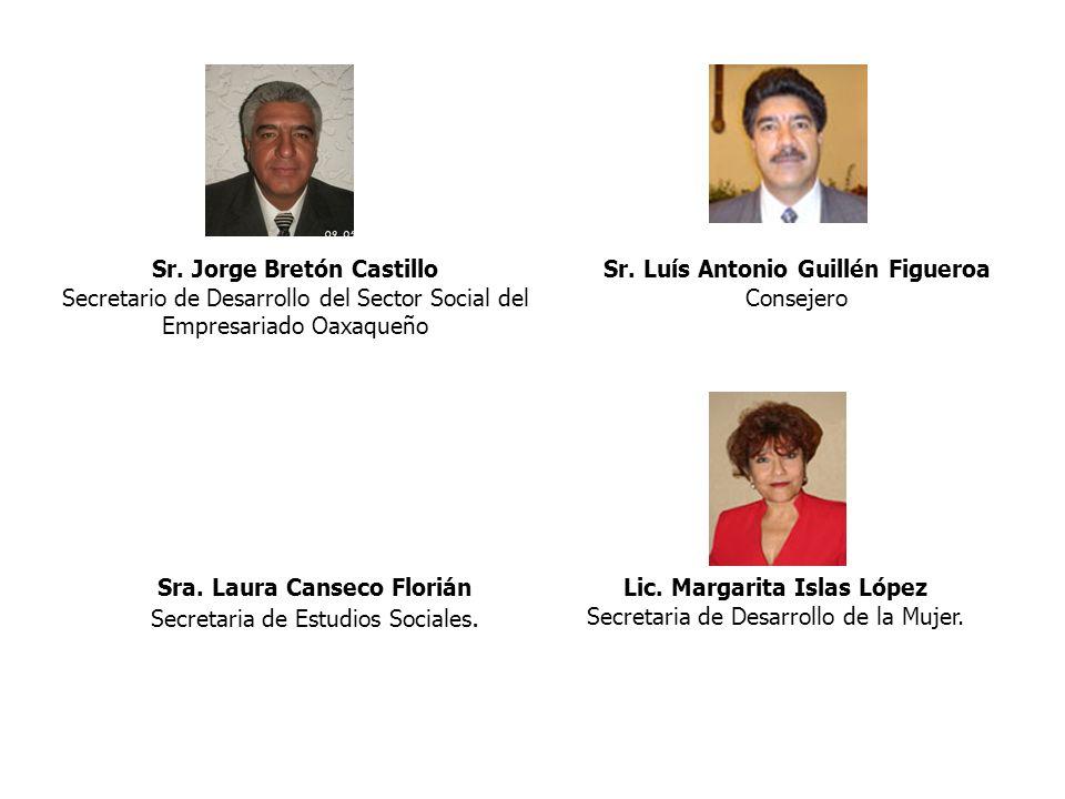 Sr. Jorge Bretón Castillo Secretario de Desarrollo del Sector Social del Empresariado Oaxaqueño Lic. Margarita Islas López Secretaria de Desarrollo de