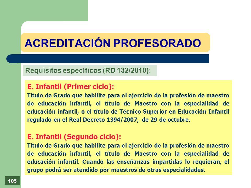 ACREDITACIÓN PROFESORADO Requisitos específicos (RD 132/2010): E. Infantil (Primer ciclo): Título de Grado que habilite para el ejercicio de la profes