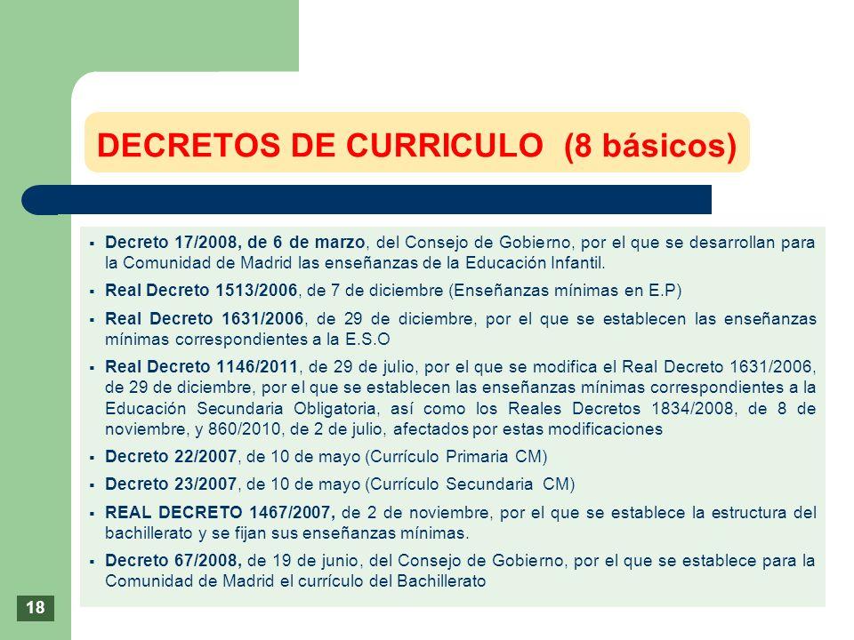 DECRETOS DE CURRICULO (8 básicos) Decreto 17/2008, de 6 de marzo, del Consejo de Gobierno, por el que se desarrollan para la Comunidad de Madrid las e