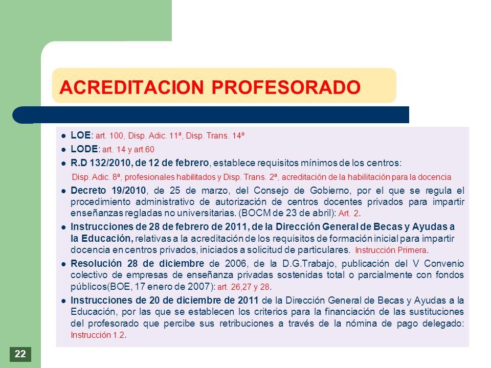 ACREDITACION PROFESORADO 22 LOE: art. 100, Disp. Adic. 11ª, Disp. Trans. 14ª LODE: art. 14 y art.60 R.D 132/2010, de 12 de febrero, establece requisit