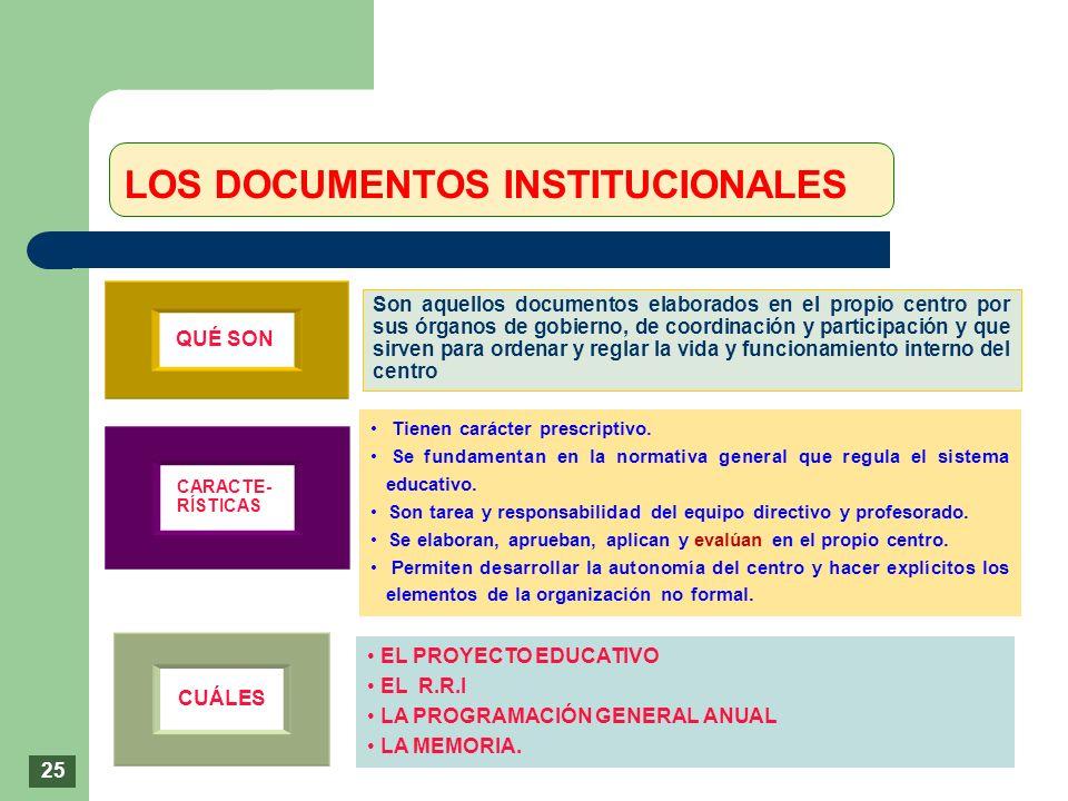 LOS DOCUMENTOS INSTITUCIONALES QUÉ SON CARACTE- RÍSTICAS CUÁLES Son aquellos documentos elaborados en el propio centro por sus órganos de gobierno, de