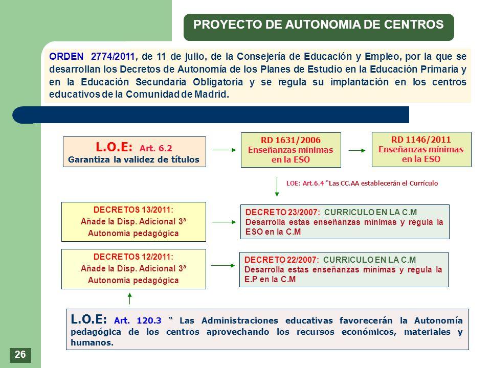 L.O.E: Art. 6.2 Garantiza la validez de títulos RD 1631/2006 Enseñanzas mínimas en la ESO DECRETO 23/2007: CURRICULO EN LA C.M Desarrolla estas enseña
