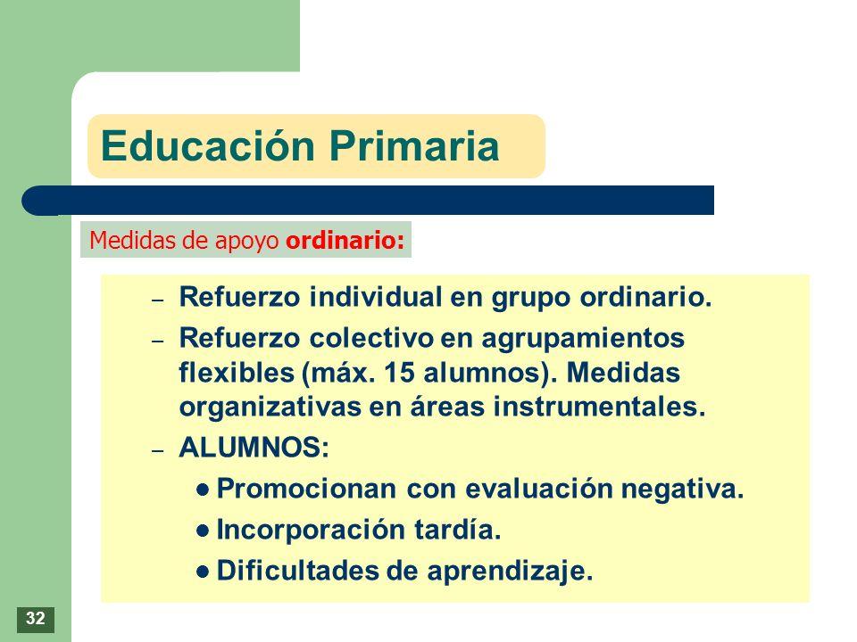 Educación Primaria – Refuerzo individual en grupo ordinario. – Refuerzo colectivo en agrupamientos flexibles (máx. 15 alumnos). Medidas organizativas
