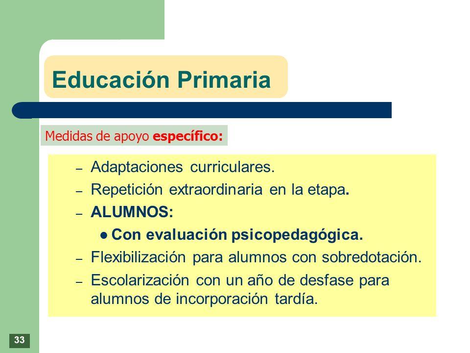 Educación Primaria – Adaptaciones curriculares. – Repetición extraordinaria en la etapa. – ALUMNOS: Con evaluación psicopedagógica. – Flexibilización