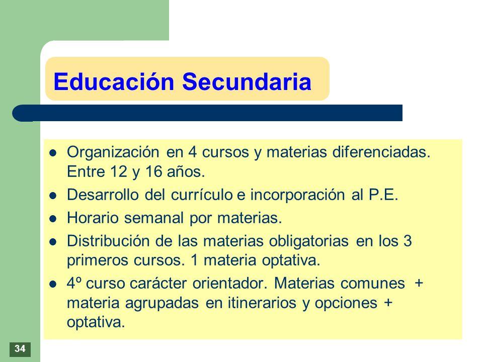 Educación Secundaria Organización en 4 cursos y materias diferenciadas. Entre 12 y 16 años. Desarrollo del currículo e incorporación al P.E. Horario s
