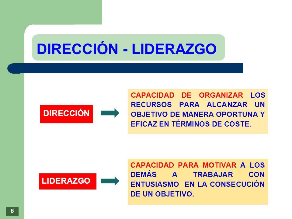 DIRECCIÓN - LIDERAZGO CAPACIDAD DE ORGANIZAR LOS RECURSOS PARA ALCANZAR UN OBJETIVO DE MANERA OPORTUNA Y EFICAZ EN TÉRMINOS DE COSTE. CAPACIDAD PARA M