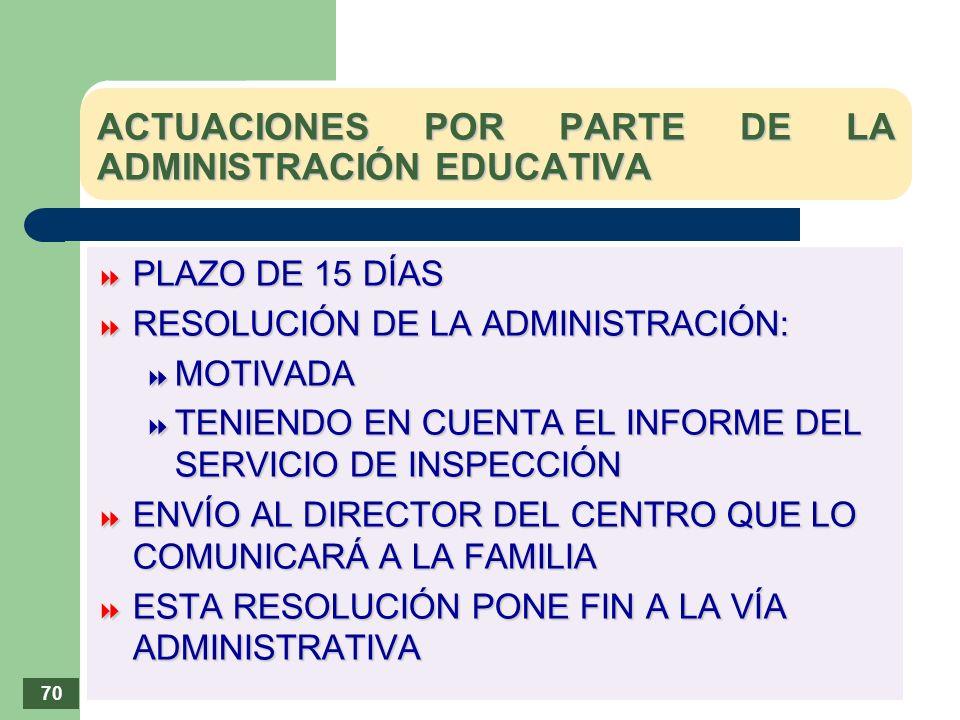 ACTUACIONES POR PARTE DE LA ADMINISTRACIÓN EDUCATIVA PLAZO DE 15 DÍAS PLAZO DE 15 DÍAS RESOLUCIÓN DE LA ADMINISTRACIÓN: RESOLUCIÓN DE LA ADMINISTRACIÓ