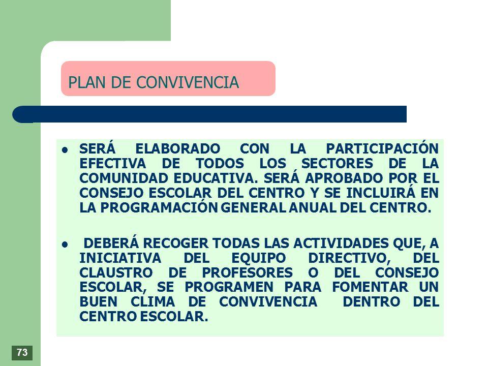 PLAN DE CONVIVENCIA SERÁ ELABORADO CON LA PARTICIPACIÓN EFECTIVA DE TODOS LOS SECTORES DE LA COMUNIDAD EDUCATIVA. SERÁ APROBADO POR EL CONSEJO ESCOLAR