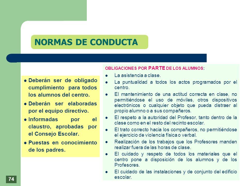 NORMAS DE CONDUCTA Deberán ser de obligado cumplimiento para todos los alumnos del centro. Deberán ser elaboradas por el equipo directivo. Informadas