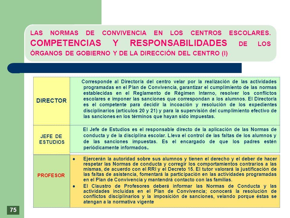 LAS NORMAS DE CONVIVENCIA EN LOS CENTROS ESCOLARES. COMPETENCIAS Y RESPONSABILIDADES DE LOS ÓRGANOS DE GOBIERNO Y DE LA DIRECCIÓN DEL CENTRO (I) DIREC