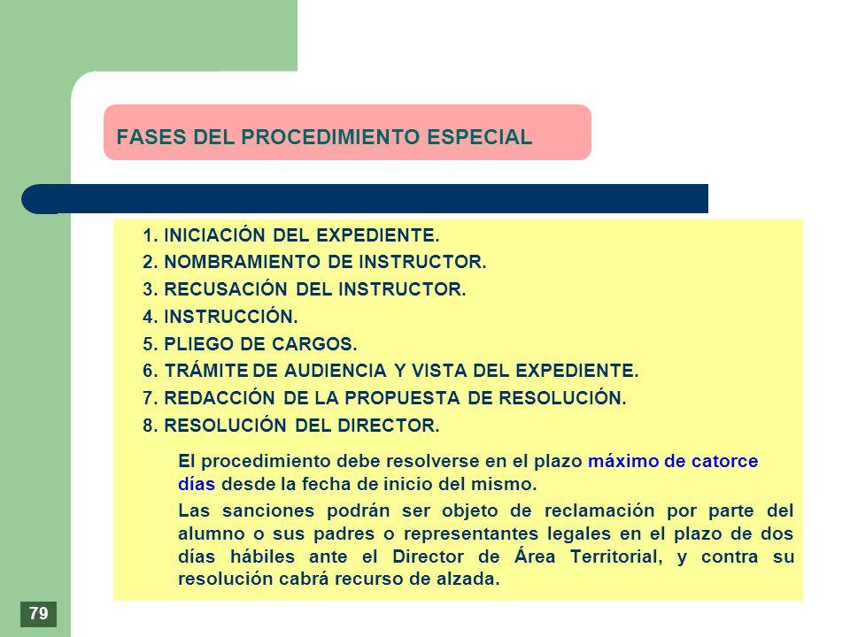 FASES DEL PROCEDIMIENTO ESPECIAL 1. INICIACIÓN DEL EXPEDIENTE. 2. NOMBRAMIENTO DE INSTRUCTOR. 3. RECUSACIÓN DEL INSTRUCTOR. 4. INSTRUCCIÓN. 5. PLIEGO