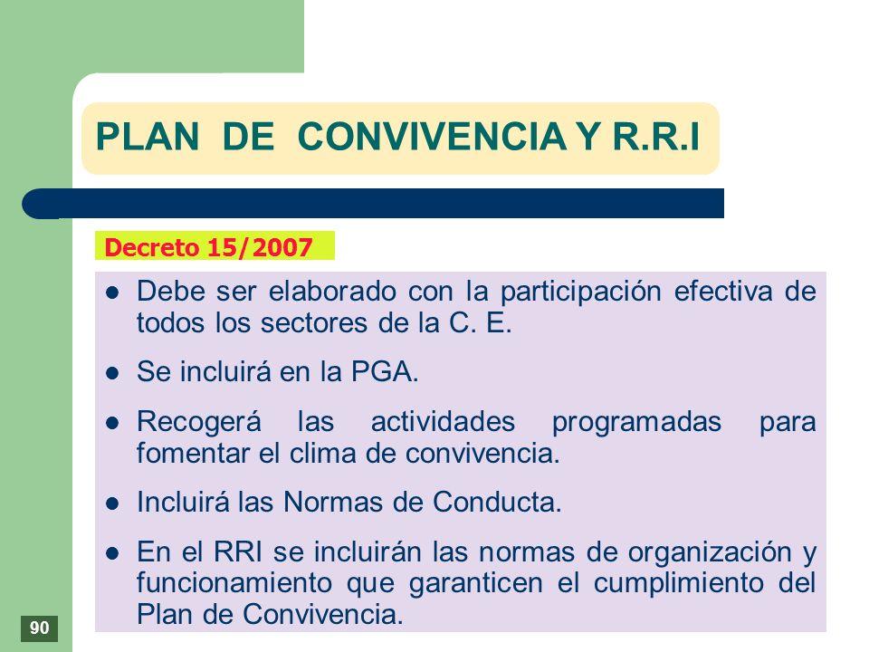 PLAN DE CONVIVENCIA Y R.R.I Debe ser elaborado con la participación efectiva de todos los sectores de la C. E. Se incluirá en la PGA. Recogerá las act