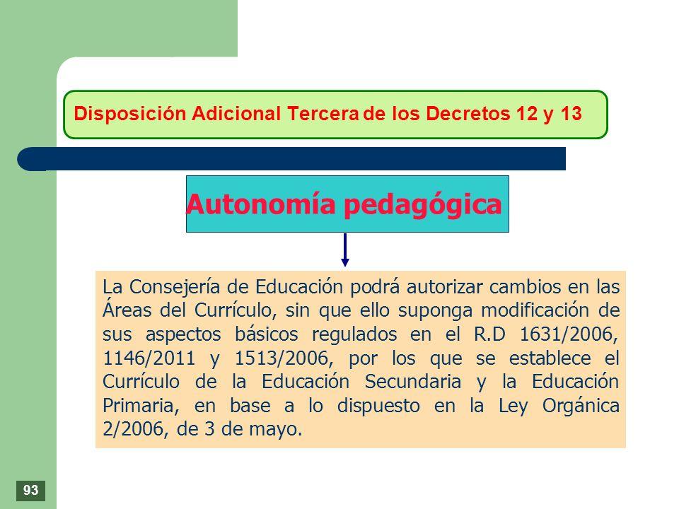 Disposición Adicional Tercera de los Decretos 12 y 13 Autonomía pedagógica La Consejería de Educación podrá autorizar cambios en las Áreas del Currícu