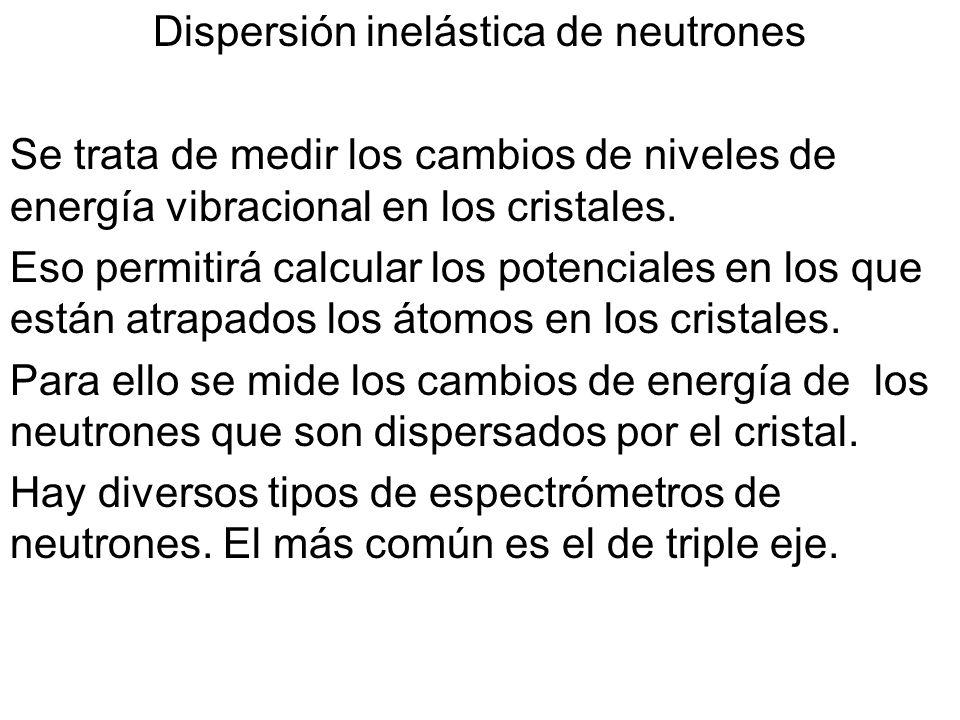 Dispersión inelástica de neutrones Se trata de medir los cambios de niveles de energía vibracional en los cristales. Eso permitirá calcular los potenc