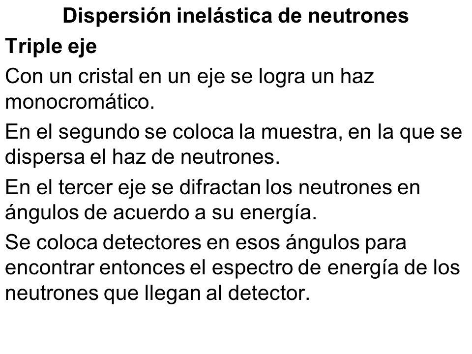 Dispersión inelástica de neutrones Triple eje Con un cristal en un eje se logra un haz monocromático. En el segundo se coloca la muestra, en la que se