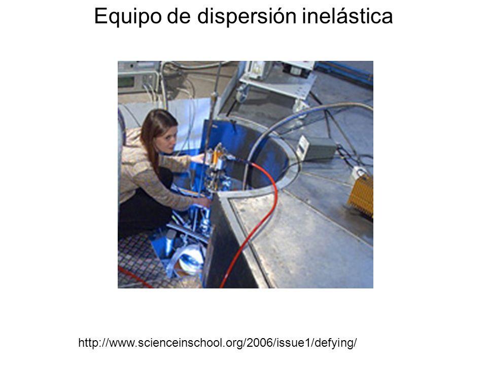 Equipo de dispersión inelástica http://www.scienceinschool.org/2006/issue1/defying/