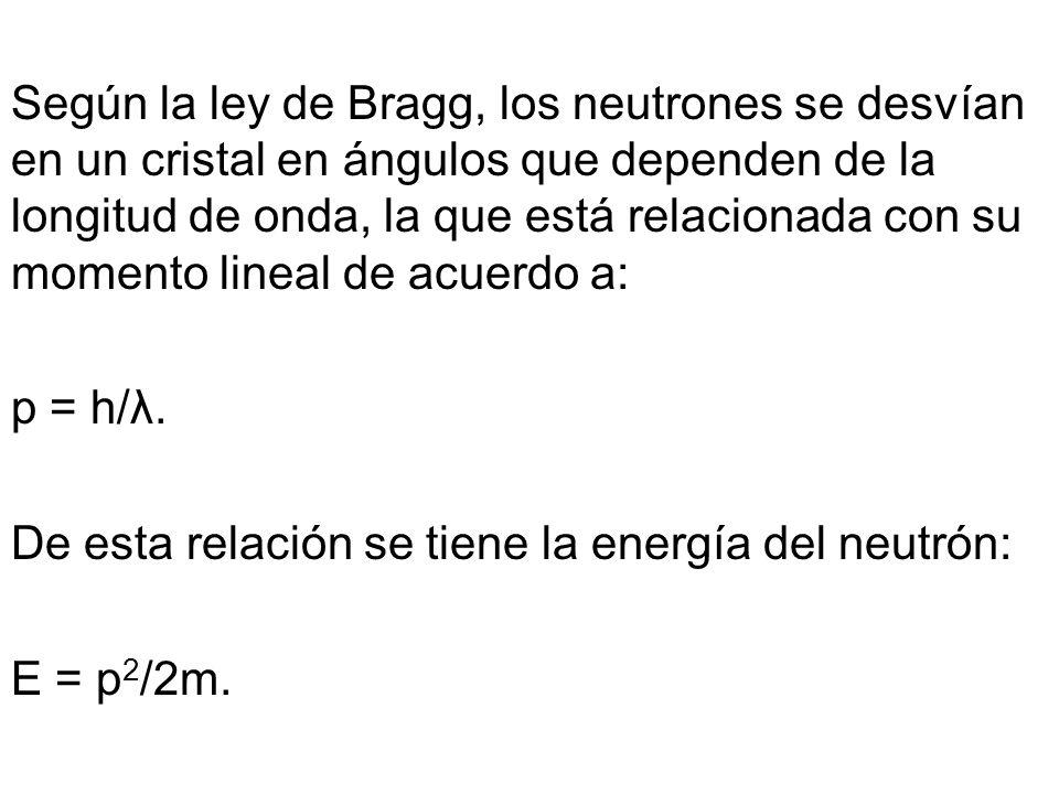 Según la ley de Bragg, los neutrones se desvían en un cristal en ángulos que dependen de la longitud de onda, la que está relacionada con su momento l