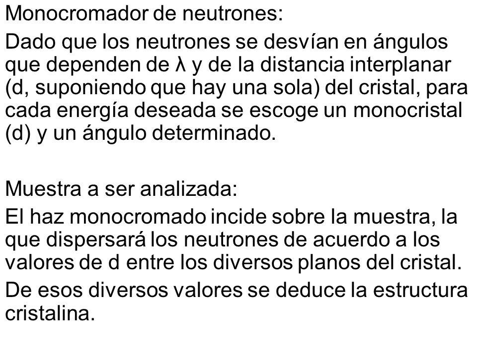 Monocromador de neutrones: Dado que los neutrones se desvían en ángulos que dependen de λ y de la distancia interplanar (d, suponiendo que hay una sol