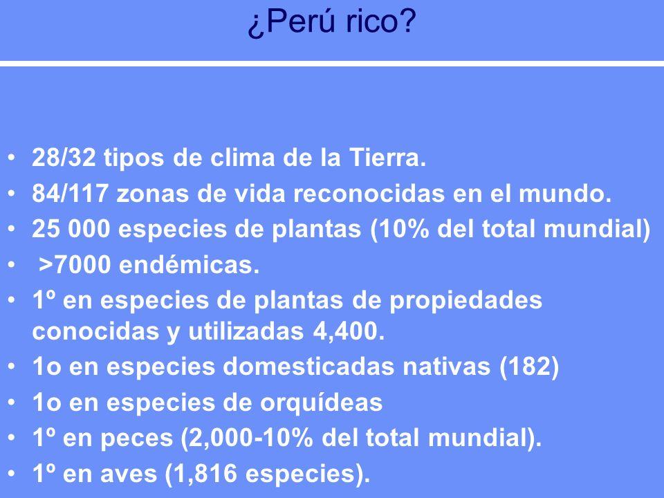 ¿Perú rico? 28/32 tipos de clima de la Tierra. 84/117 zonas de vida reconocidas en el mundo. 25 000 especies de plantas (10% del total mundial) >7000