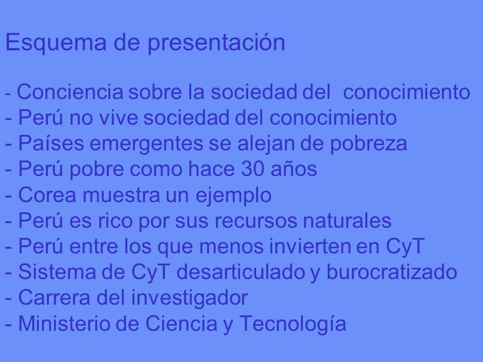 Esquema de presentación - Conciencia sobre la sociedad del conocimiento - Perú no vive sociedad del conocimiento - Países emergentes se alejan de pobr