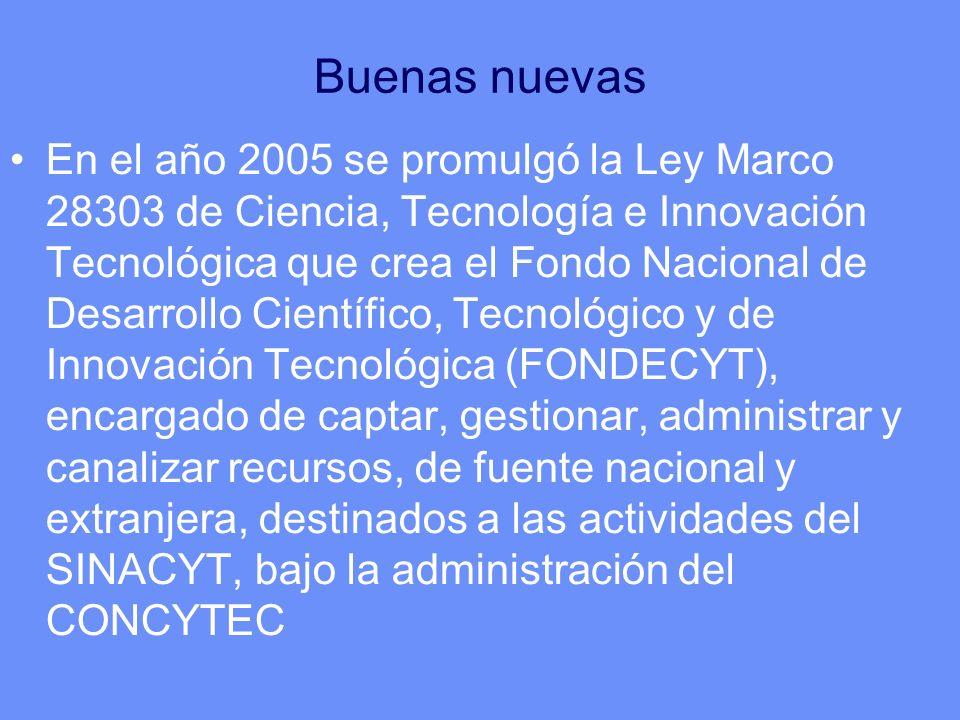 Buenas nuevas En el año 2005 se promulgó la Ley Marco 28303 de Ciencia, Tecnología e Innovación Tecnológica que crea el Fondo Nacional de Desarrollo C