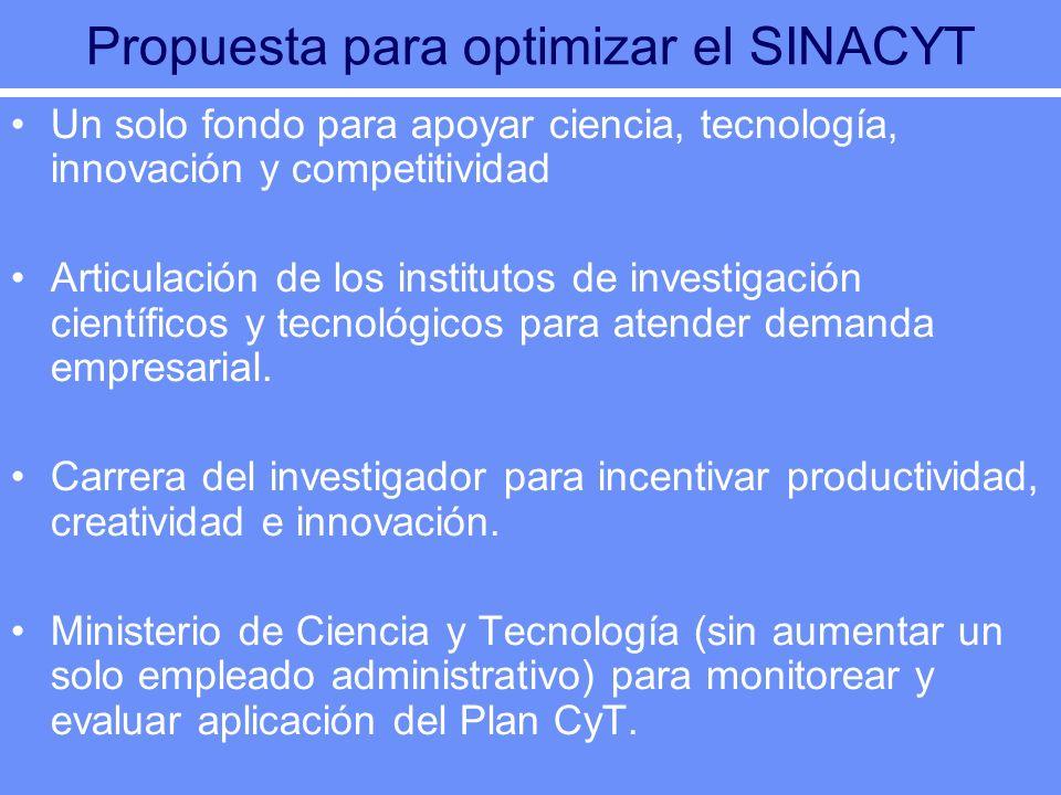 Propuesta para optimizar el SINACYT Un solo fondo para apoyar ciencia, tecnología, innovación y competitividad Articulación de los institutos de investigación científicos y tecnológicos para atender demanda empresarial.