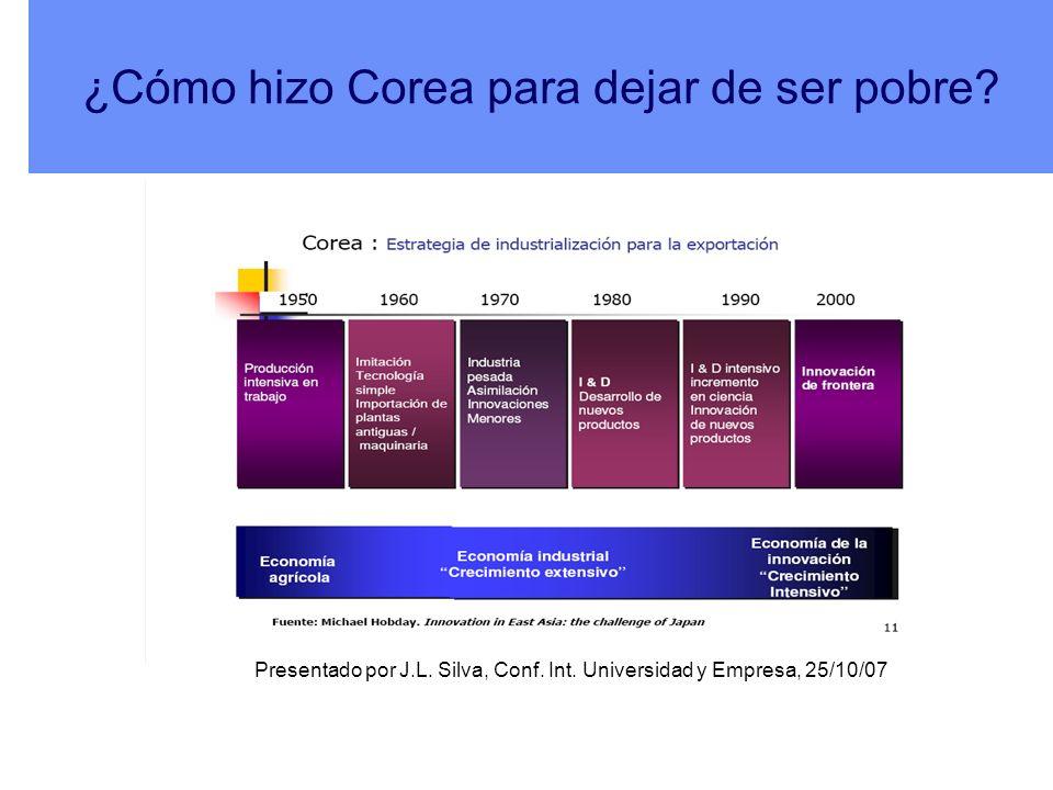 ¿Cómo hizo Corea para dejar de ser pobre? Presentado por J.L. Silva, Conf. Int. Universidad y Empresa, 25/10/07