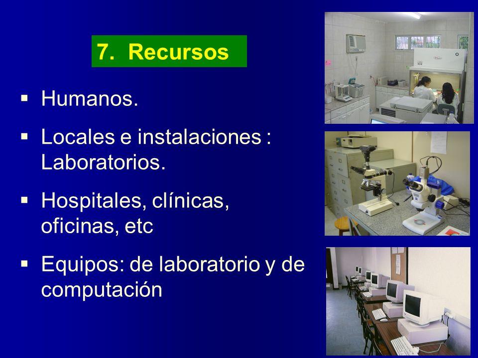 7. Recursos Humanos. Locales e instalaciones : Laboratorios. Hospitales, clínicas, oficinas, etc Equipos: de laboratorio y de computación