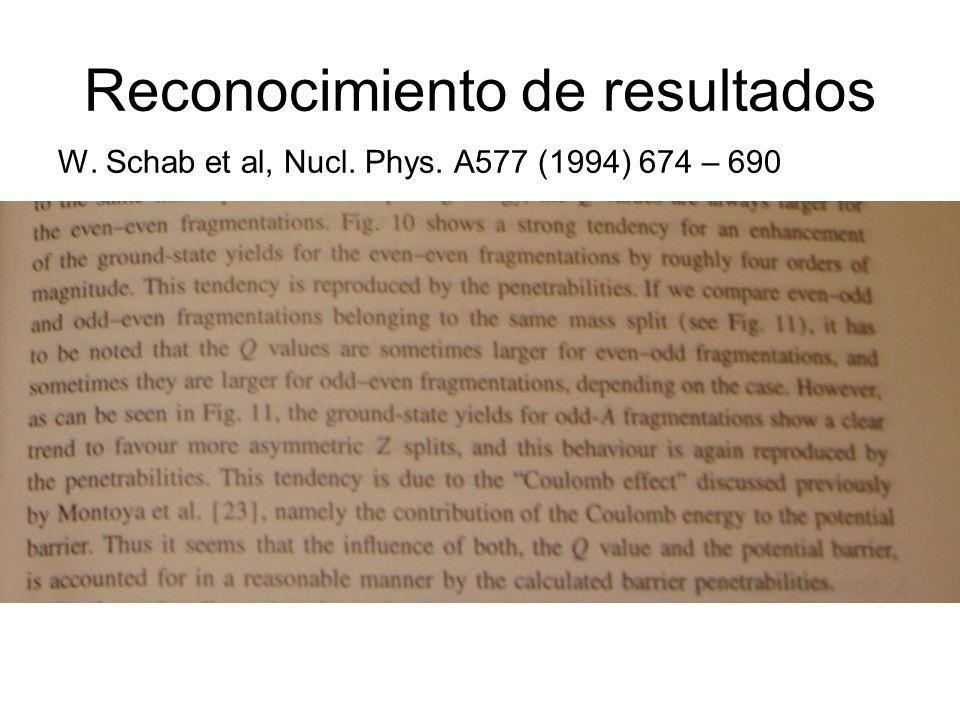 Reconocimiento de resultados W. Schab et al, Nucl. Phys. A577 (1994) 674 – 690