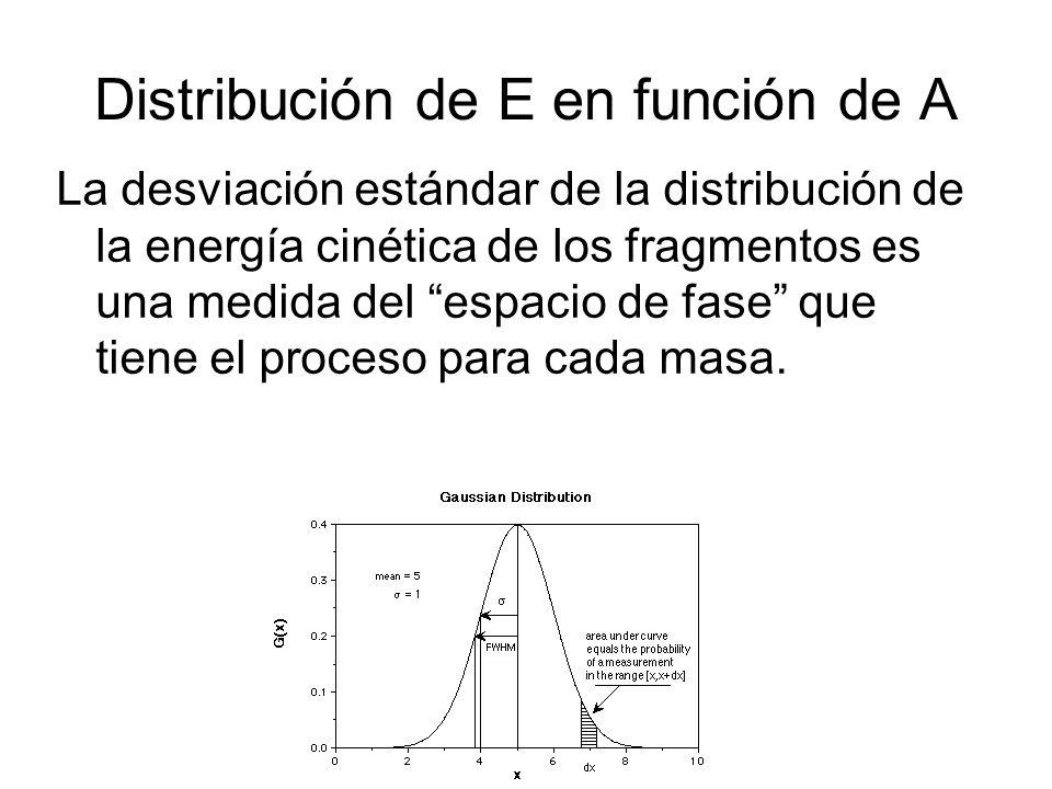 Distribución de E en función de A La desviación estándar de la distribución de la energía cinética de los fragmentos es una medida del espacio de fase que tiene el proceso para cada masa.