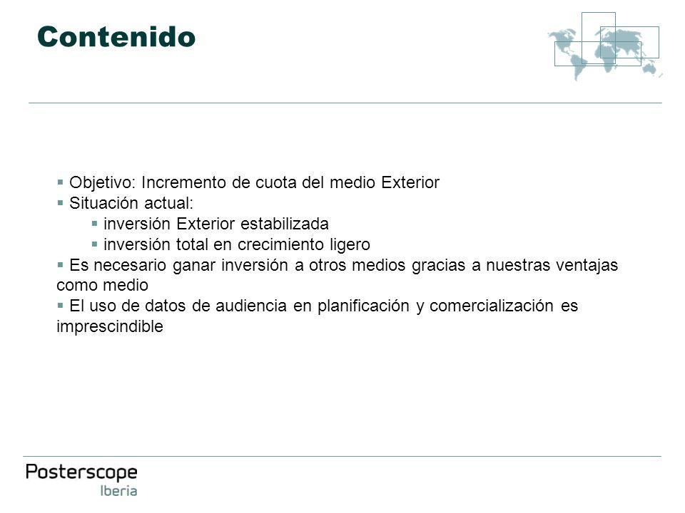 Inversión de Exterior estabilizada Mercado publicitario Total 2000-2005.