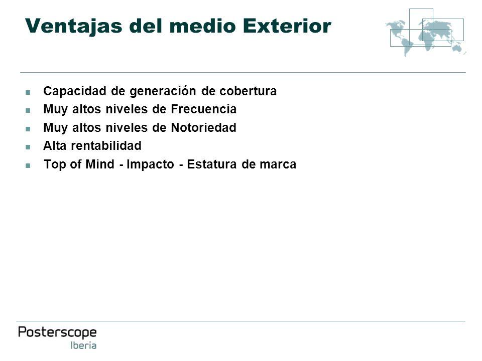 Fuente: AIMC Marcas Máxima Cobertura Consumo de Medios Recuerdo / impacto publicitario en soportes / medio última semana.