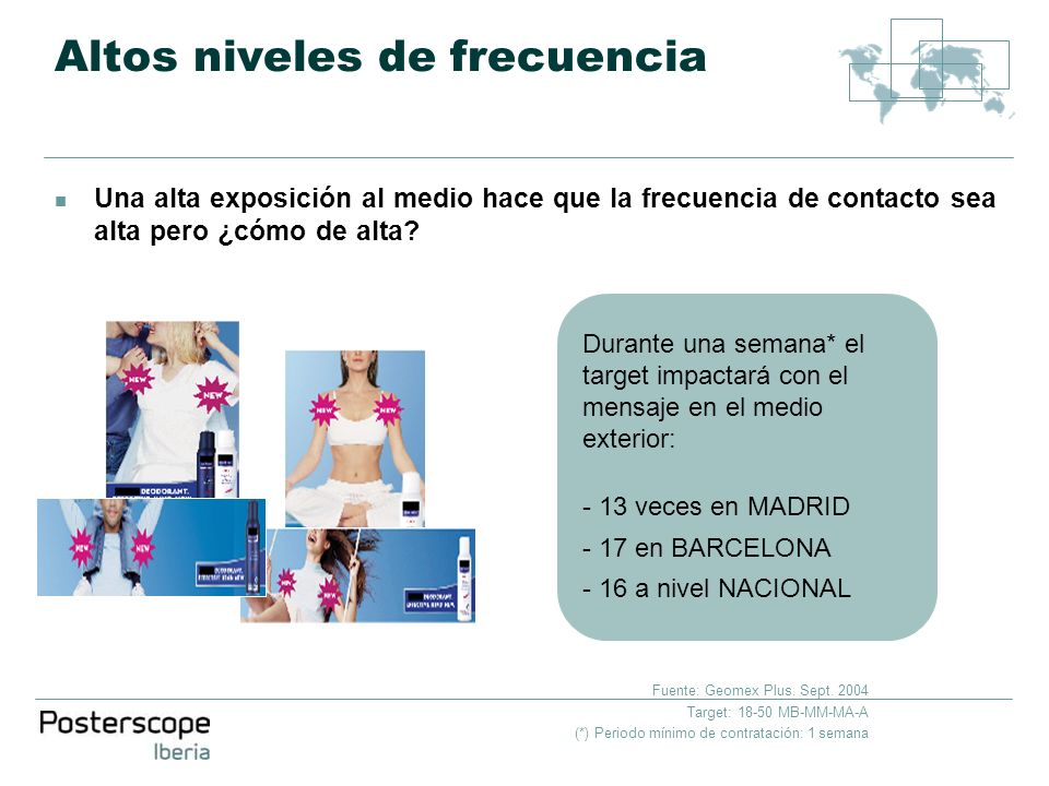 Notoriedad Alta - Rentabilidad Relación notoriedad-inversión 2005.