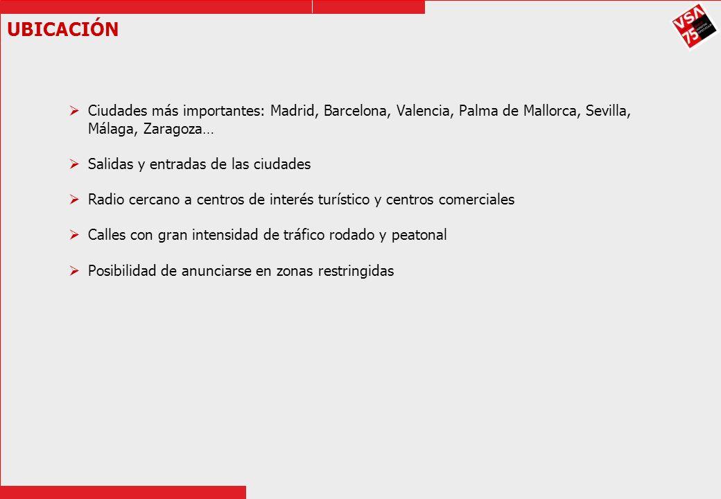 UBICACIÓN Ciudades más importantes: Madrid, Barcelona, Valencia, Palma de Mallorca, Sevilla, Málaga, Zaragoza… Salidas y entradas de las ciudades Radi