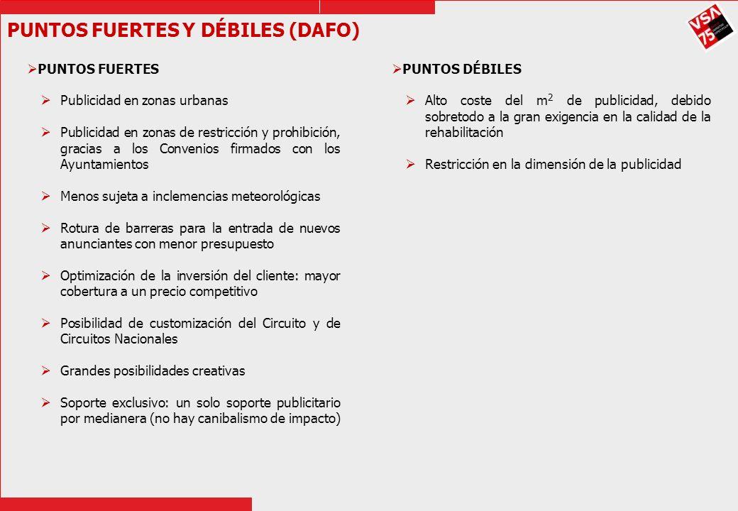 PUNTOS FUERTES Y DÉBILES (DAFO) PUNTOS DÉBILES Alto coste del m 2 de publicidad, debido sobretodo a la gran exigencia en la calidad de la rehabilitaci