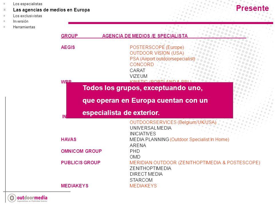 Presente Los especialistas Las agencias de medios Los exclusivistas Inversión Herramientas