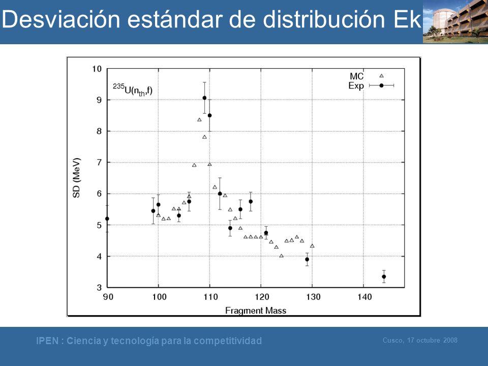 IPEN : Ciencia y tecnología para la competitividad Cusco, 17 octubre 2008 Desviación estándar de distribución Ek