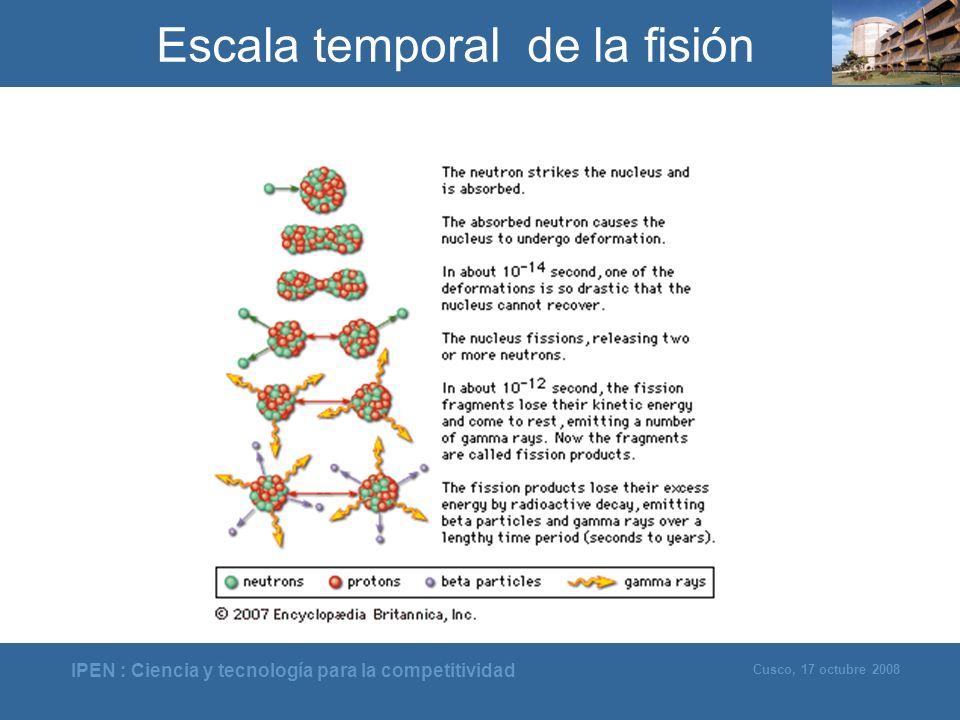 IPEN : Ciencia y tecnología para la competitividad Cusco, 17 octubre 2008 Escala temporal de la fisión