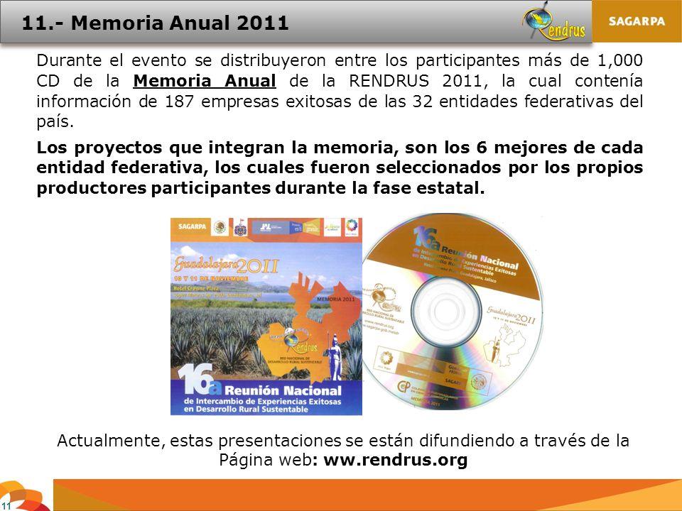 11 Durante el evento se distribuyeron entre los participantes más de 1,000 CD de la Memoria Anual de la RENDRUS 2011, la cual contenía información de 187 empresas exitosas de las 32 entidades federativas del país.