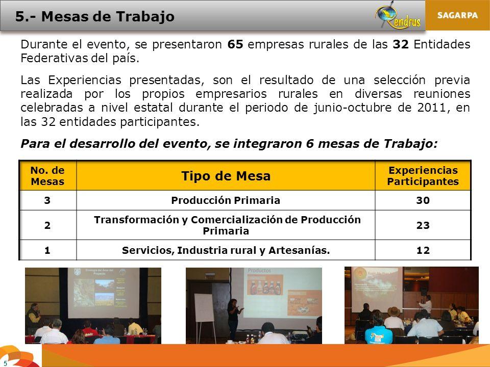 5 Durante el evento, se presentaron 65 empresas rurales de las 32 Entidades Federativas del país.