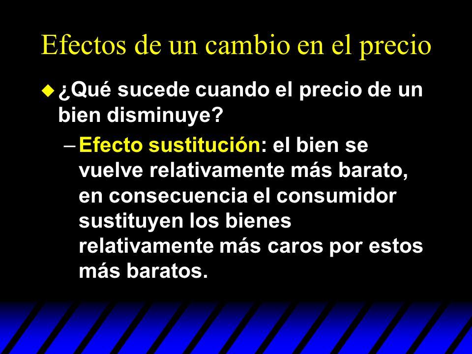 –Efecto Ingreso: el presupuesto del consumidor puede comprar ahora más que antes, como si se hubiera incrementado el ingreso, con los consiguientes efectos ingreso sobre las cantidades demandadas.
