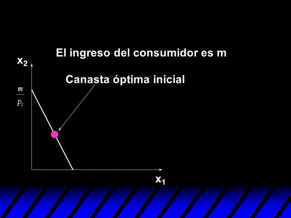 x1x1 El menor precio del bien 1 pivota la recta de presupuesto hacia afuera x2x2 El ingreso del consumidor es m