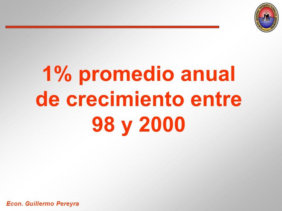 1% promedio anual de crecimiento entre 98 y 2000