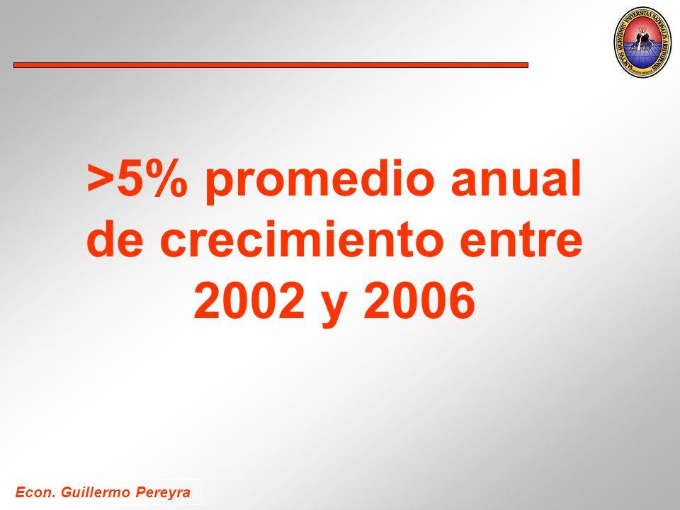 Econ. Guillermo Pereyra >5% promedio anual de crecimiento entre 2002 y 2006