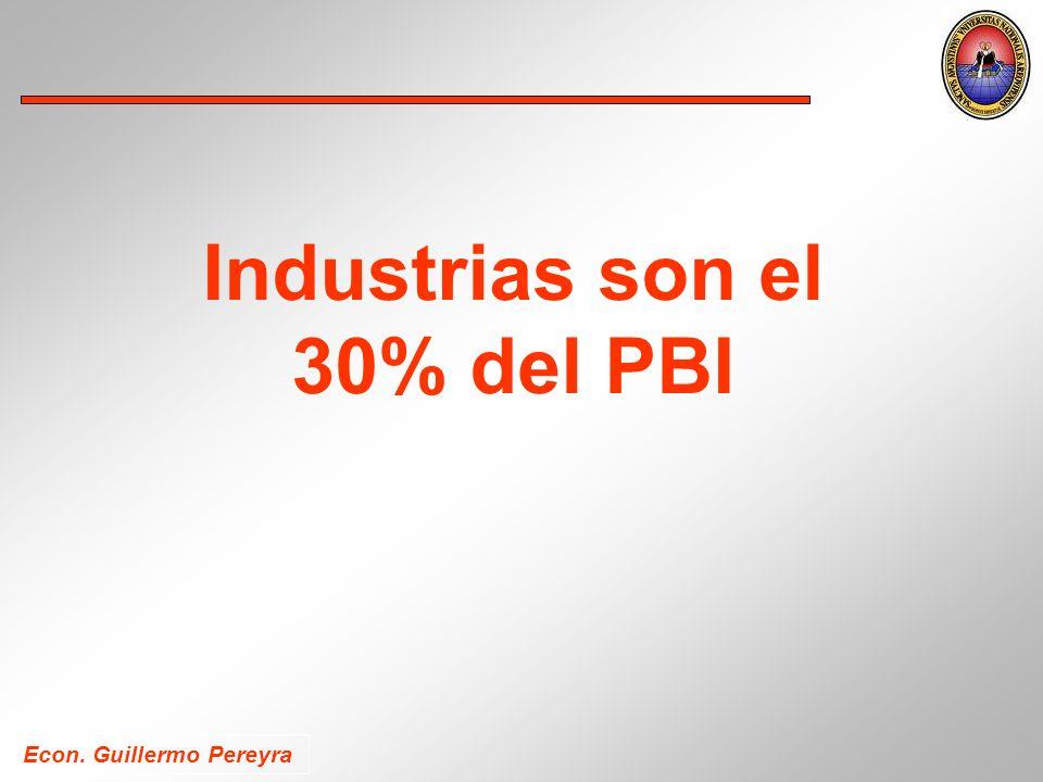 Industrias son el 30% del PBI