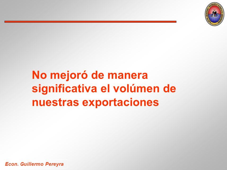 No mejoró de manera significativa el volúmen de nuestras exportaciones