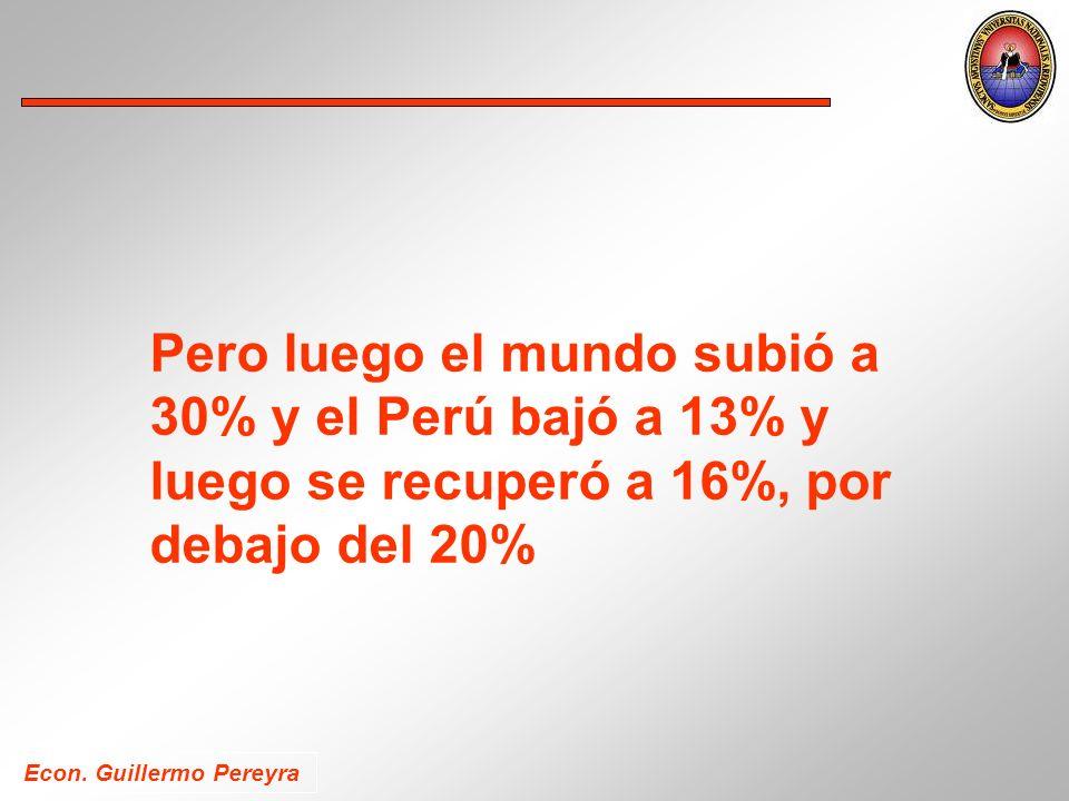 Pero luego el mundo subió a 30% y el Perú bajó a 13% y luego se recuperó a 16%, por debajo del 20%