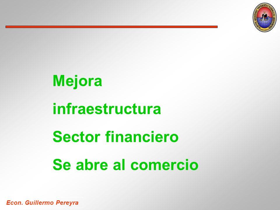 Econ. Guillermo Pereyra Mejora infraestructura Sector financiero Se abre al comercio