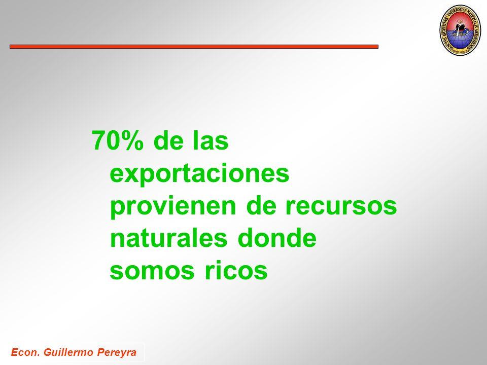 70% de las exportaciones provienen de recursos naturales donde somos ricos